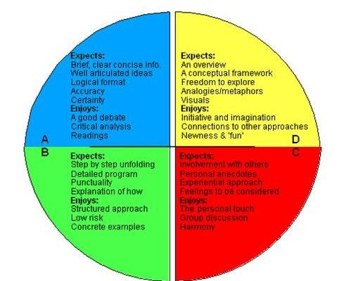 modelos de preferencias comerciales3