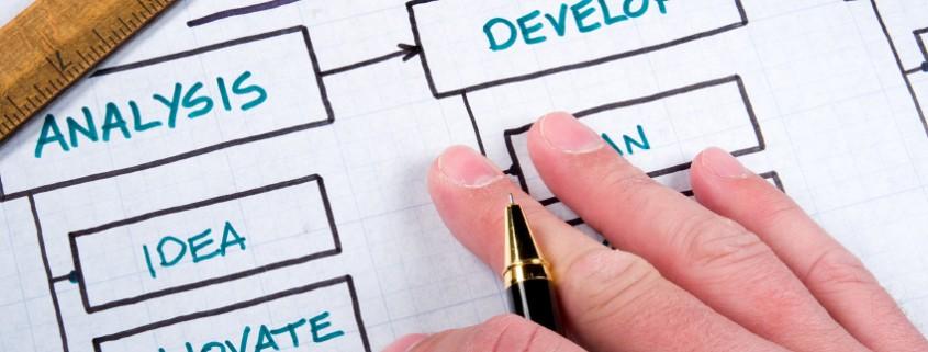 plan-de-marketing-de-formación