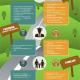 Infografia Educación Overlap