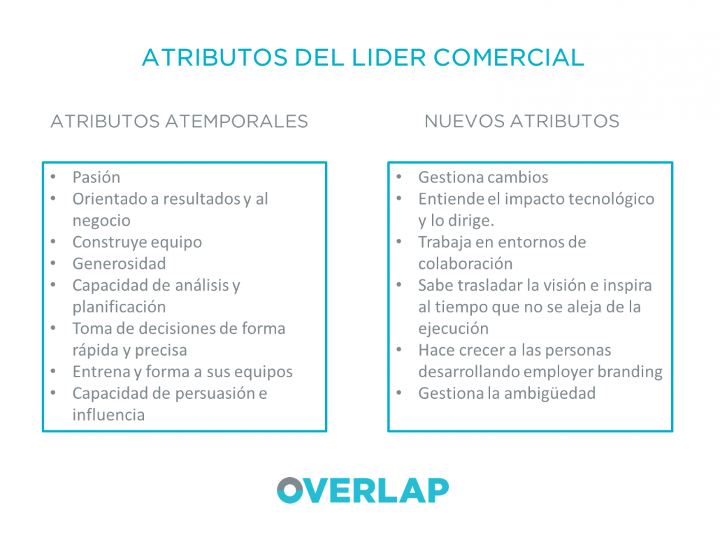 Líder comercial Overlap